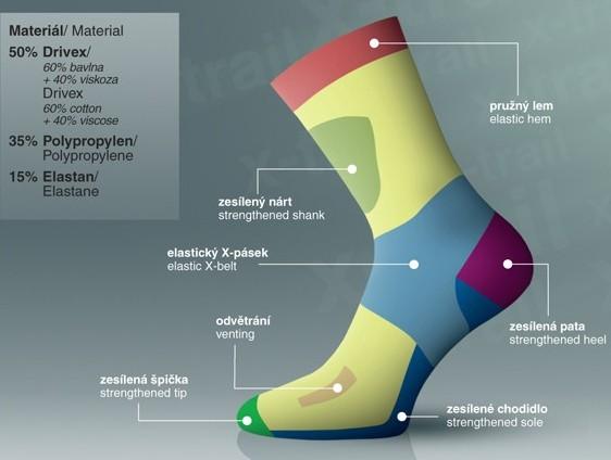 Funkční ponožky do vysokých bot Progress X-TRAIL