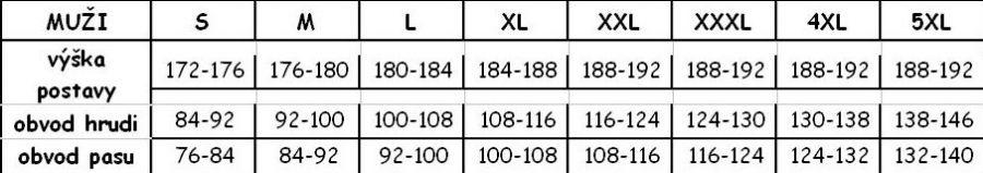 Pánská ( unisex ) velikostní tabulka