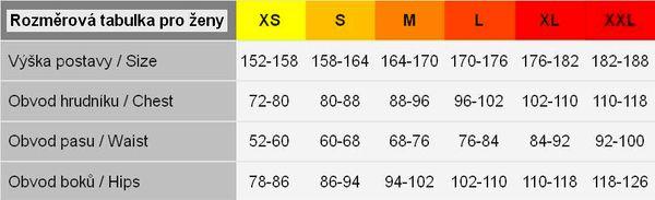 Velikostní tabulka PROGRESS